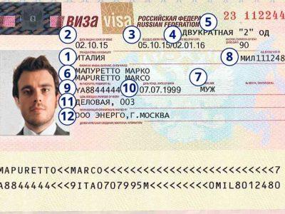 Особенности процедуры оформления российской визы